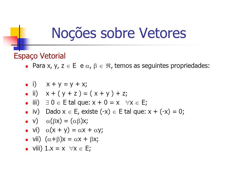 Espaço Vetorial Para x, y, z E e,, temos as seguintes propriedades: i) x + y = y + x; ii) x + ( y + z ) = ( x + y ) + z; iii) 0 E tal que: x + 0 = x x