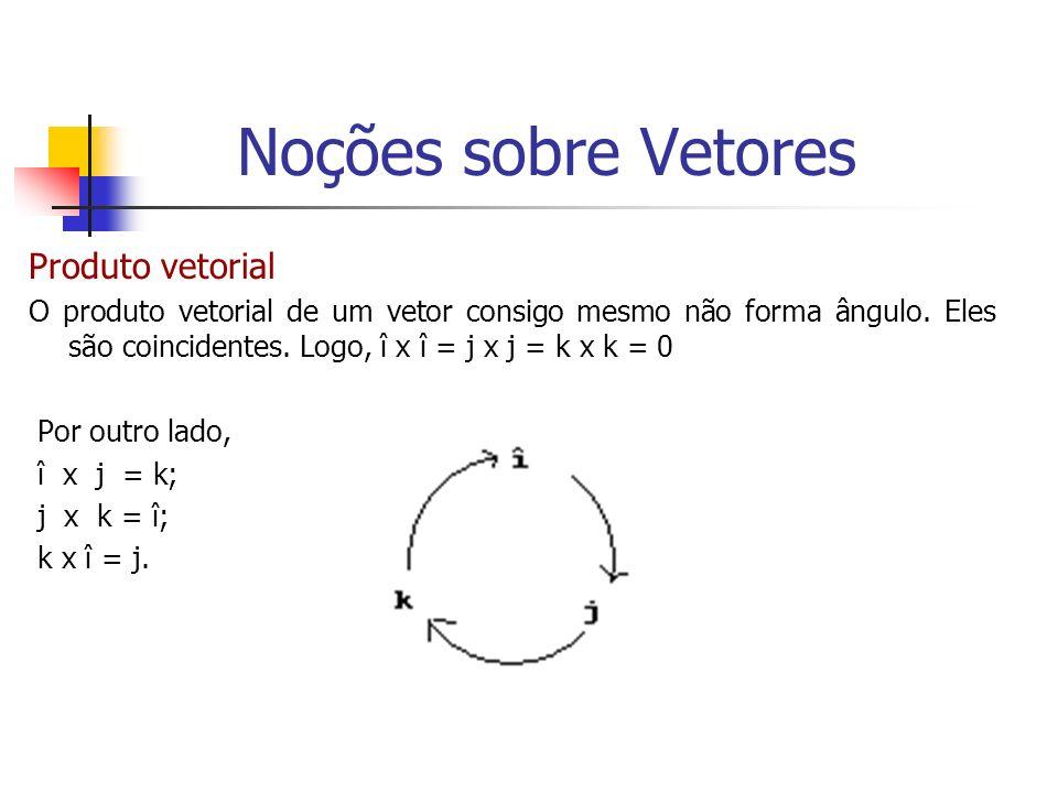 Produto vetorial O produto vetorial de um vetor consigo mesmo não forma ângulo. Eles são coincidentes. Logo, î x î = j x j = k x k = 0 Por outro lado,