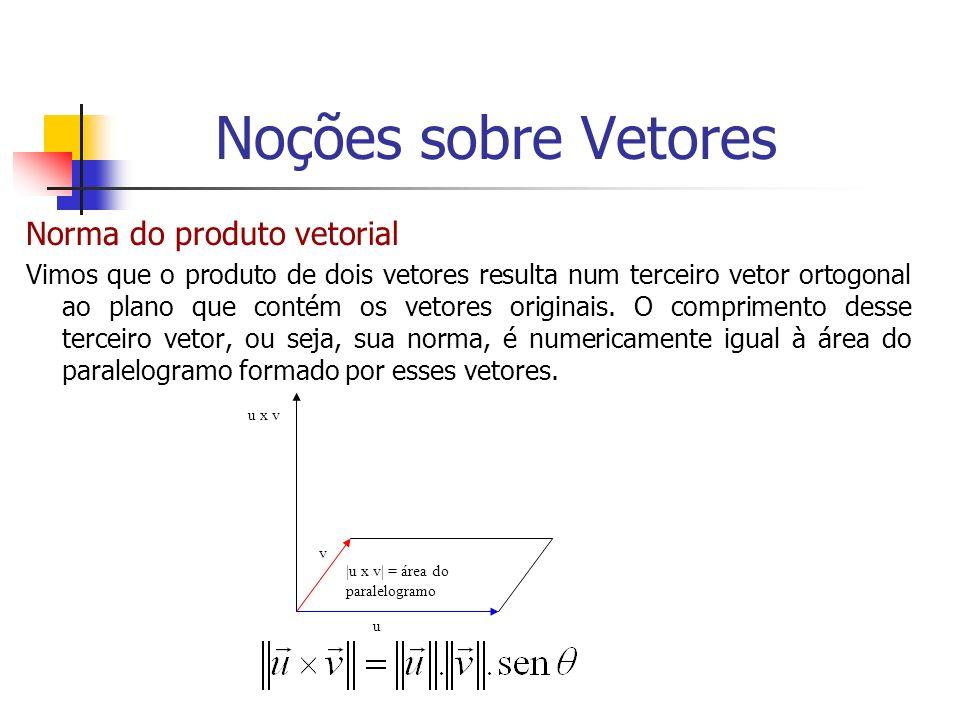 Norma do produto vetorial Vimos que o produto de dois vetores resulta num terceiro vetor ortogonal ao plano que contém os vetores originais. O comprim