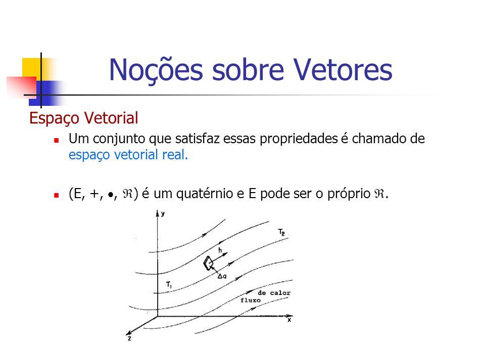 Espaço Vetorial Um conjunto que satisfaz essas propriedades é chamado de espaço vetorial real. (E, +,, ) é um quatérnio e E pode ser o próprio. Noções