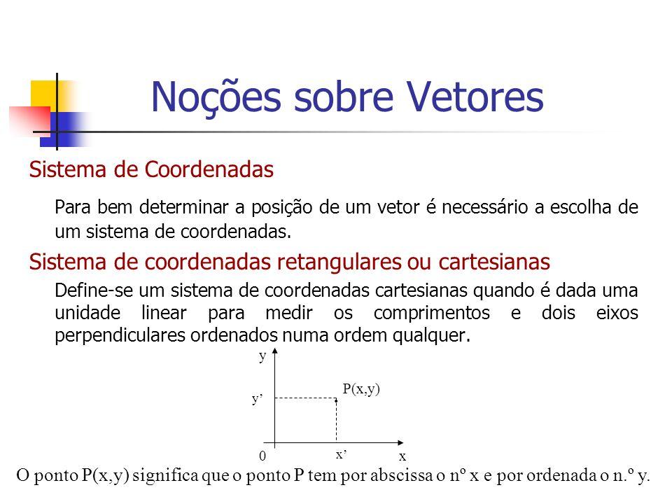 Sistema de Coordenadas Para bem determinar a posição de um vetor é necessário a escolha de um sistema de coordenadas. Sistema de coordenadas retangula