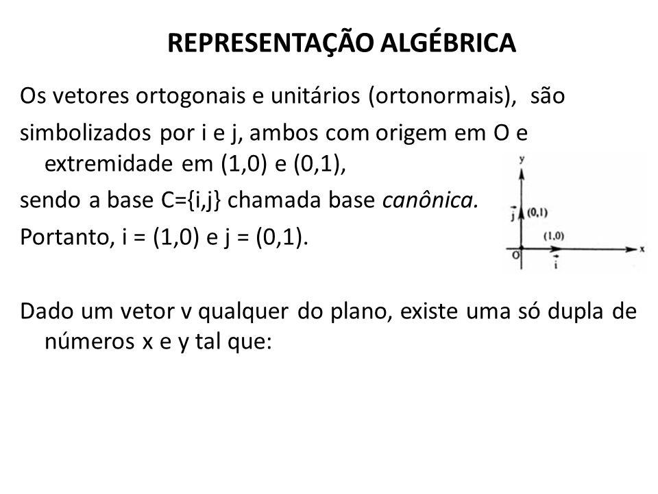 REPRESENTAÇÃO ALGÉBRICA Os vetores ortogonais e unitários (ortonormais), são simbolizados por i e j, ambos com origem em O e extremidade em (1,0) e (0