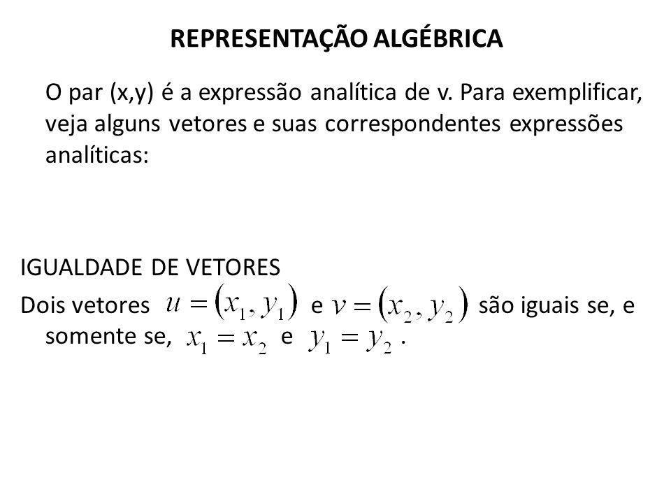 O par (x,y) é a expressão analítica de v. Para exemplificar, veja alguns vetores e suas correspondentes expressões analíticas: IGUALDADE DE VETORES Do