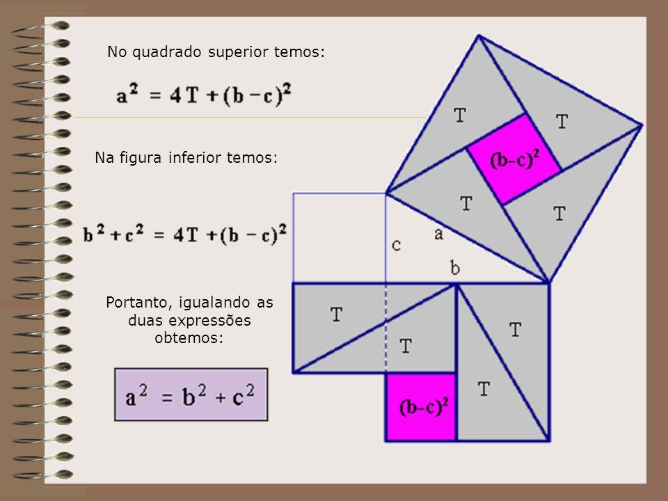 Portanto, igualando as duas expressões obtemos: No quadrado superior temos: Na figura inferior temos: