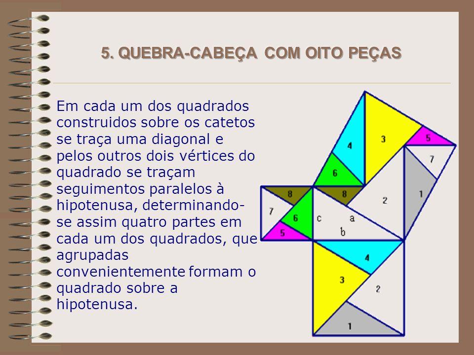 Em cada um dos quadrados construidos sobre os catetos se traça uma diagonal e pelos outros dois vértices do quadrado se traçam seguimentos paralelos à hipotenusa, determinando- se assim quatro partes em cada um dos quadrados, que agrupadas convenientemente formam o quadrado sobre a hipotenusa.