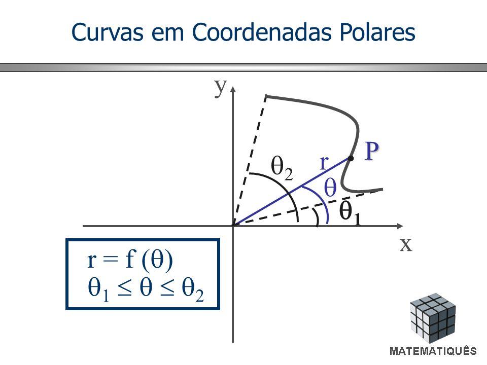 Curvas em Coordenadas Polares y 2 x 1 1 2 r = f ( ) P r