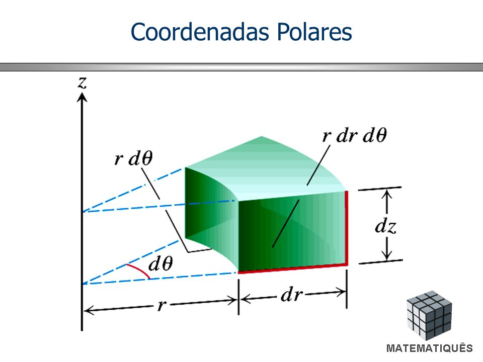Cálculo de Integrais Duplas em Coordenadas Polares R: r 1 ( ) r r 2 ( )