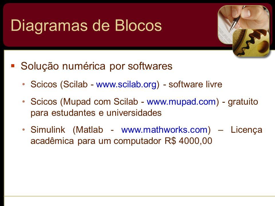 Solução numérica por softwares Scicos (Scilab - www.scilab.org) - software livre Scicos (Mupad com Scilab - www.mupad.com) - gratuito para estudantes