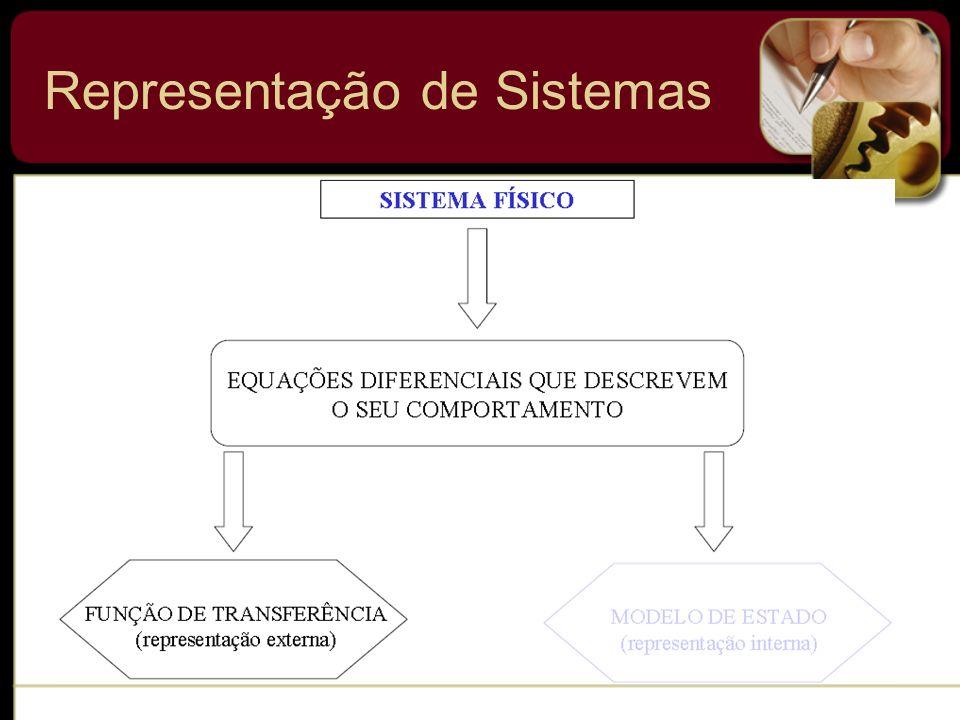Representação de Sistemas