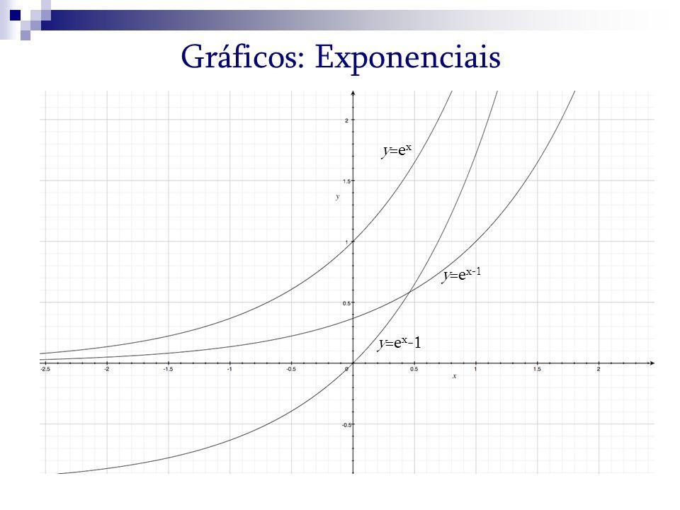 Gráficos: Exponenciais y=e x -1 y=e x y=e x-1