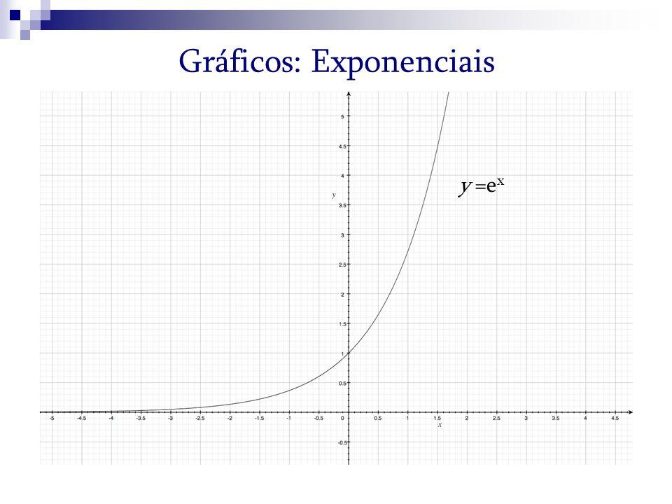 Gráficos: Exponenciais y =e x