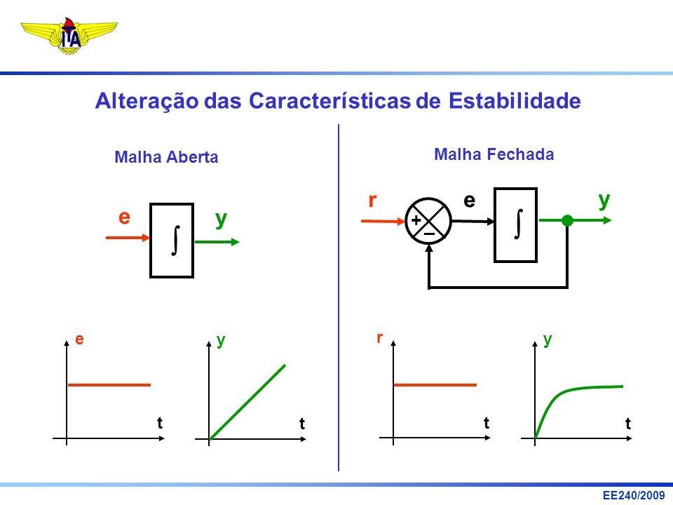 EE240/2009 Alteração das Características de Estabilidade Malha Aberta e y e t y t Malha Fechada e y r + _ r t y t