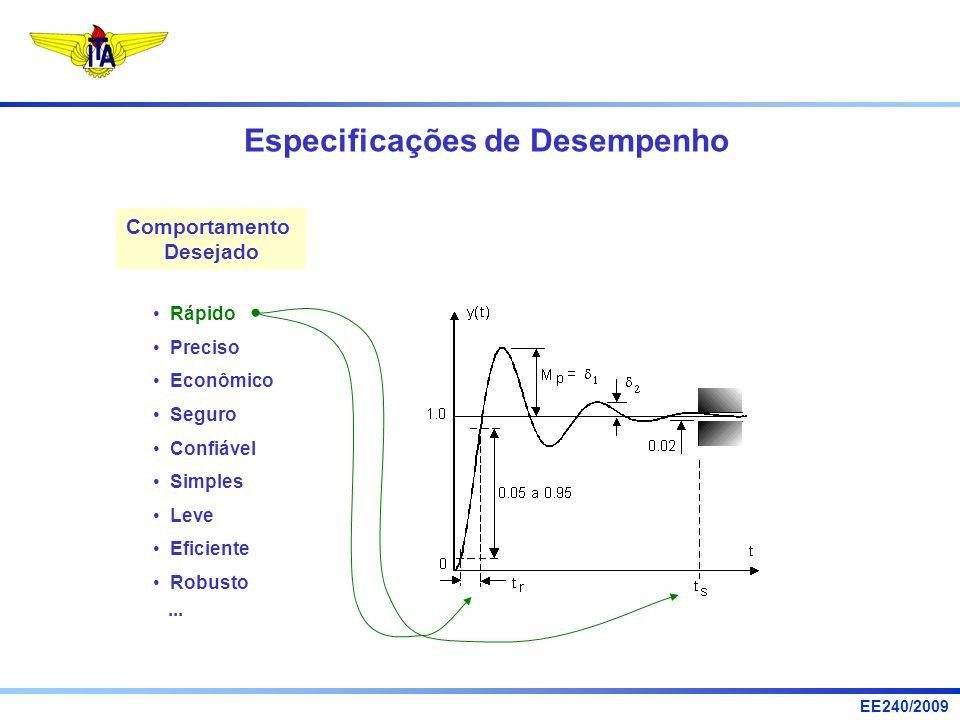 EE240/2009 Especificações de Desempenho Rápido Preciso Econômico Seguro Confiável Simples Leve Eficiente Robusto... Comportamento Desejado