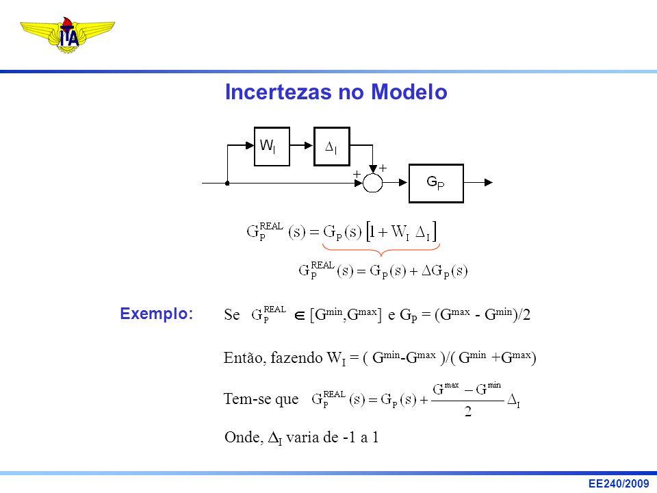 EE240/2009 Se [G min,G max ] e G P = (G max - G min )/2 Então, fazendo W I = ( G min -G max )/( G min +G max ) Tem-se que Onde, I varia de -1 a 1 Exem