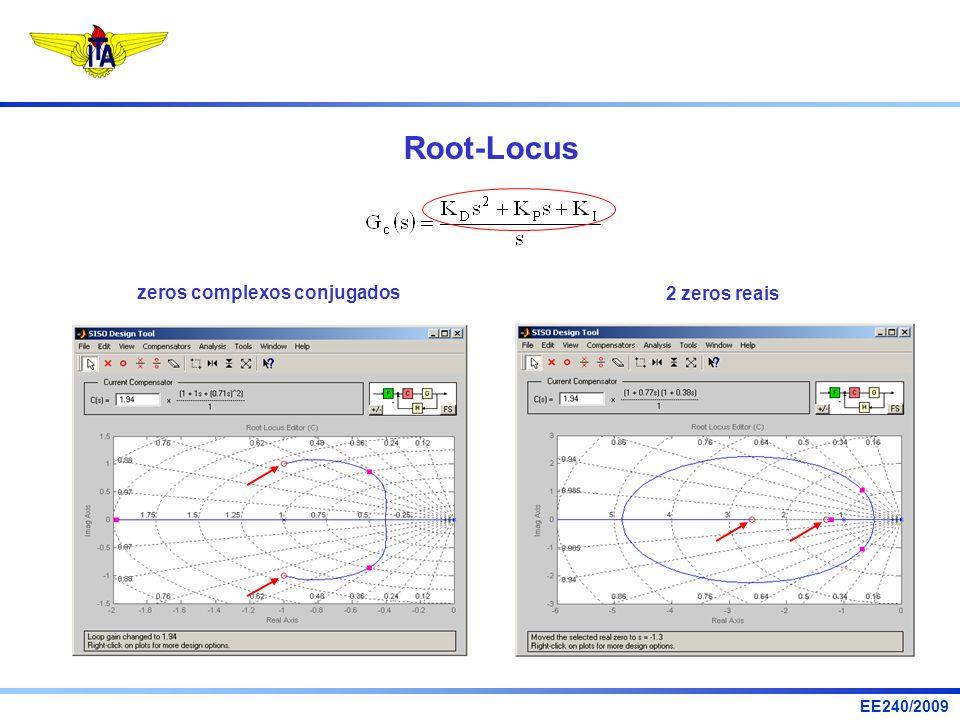 EE240/2009 Root-Locus 2 zeros reais zeros complexos conjugados
