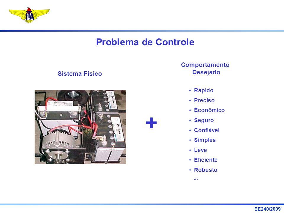 EE240/2009 Problema de Controle Sistema Físico Comportamento Desejado Rápido Preciso Econômico Seguro Confiável Simples Leve Eficiente Robusto... +
