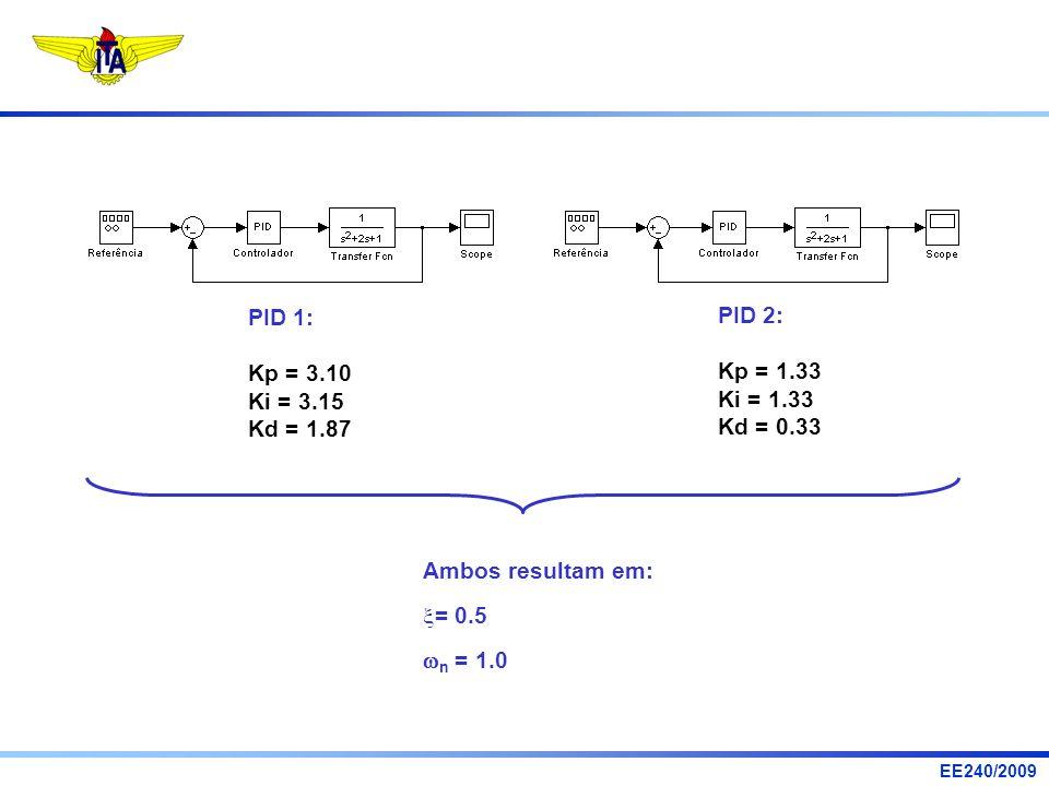 EE240/2009 PID 1: Kp = 3.10 Ki = 3.15 Kd = 1.87 PID 2: Kp = 1.33 Ki = 1.33 Kd = 0.33 Ambos resultam em: = 0.5 n = 1.0