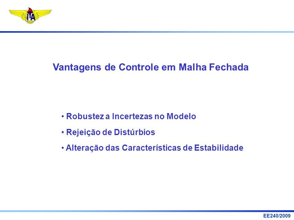EE240/2009 Problema de Controle Sistema Físico Comportamento Desejado Rápido Preciso Econômico Seguro Confiável Simples Leve Eficiente Robusto...