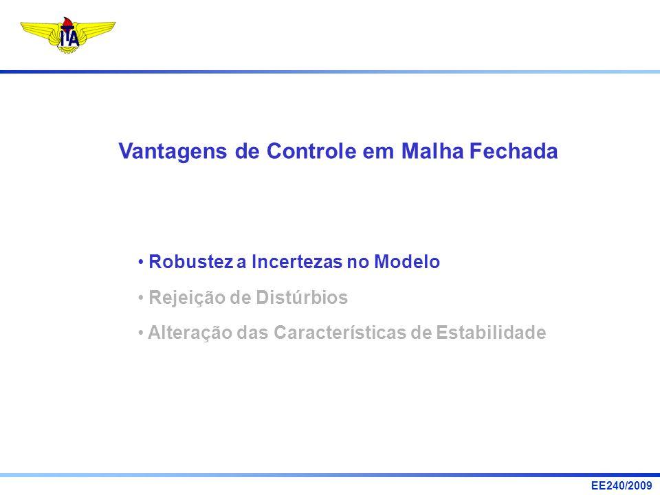 EE240/2009 Vantagens de Controle em Malha Fechada Robustez a Incertezas no Modelo Rejeição de Distúrbios Alteração das Características de Estabilidade