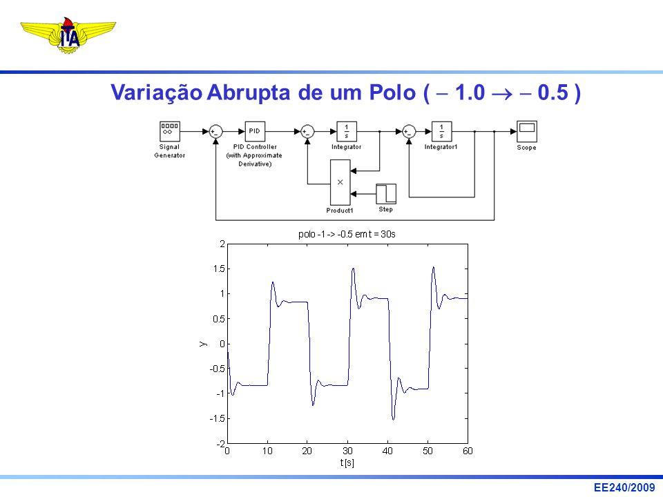 EE240/2009 Variação Abrupta de um Polo ( 1.0 0.5 )