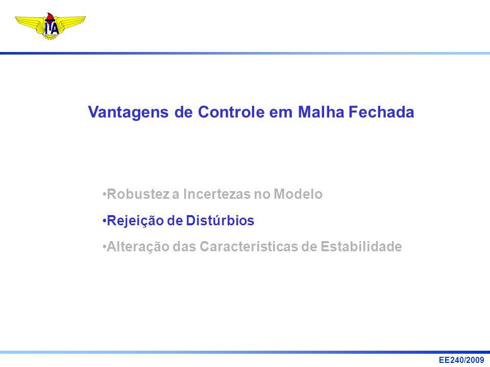EE240/2009 Rejeição de Distúrbios Malha Aberta y = Ae + A e + d y + y y + y = Ae + d y = d Malha Fechada d r + A e + + _ y + y y = r 1+A A y + y = r + d 1+A A 1 y = d 1+A 1
