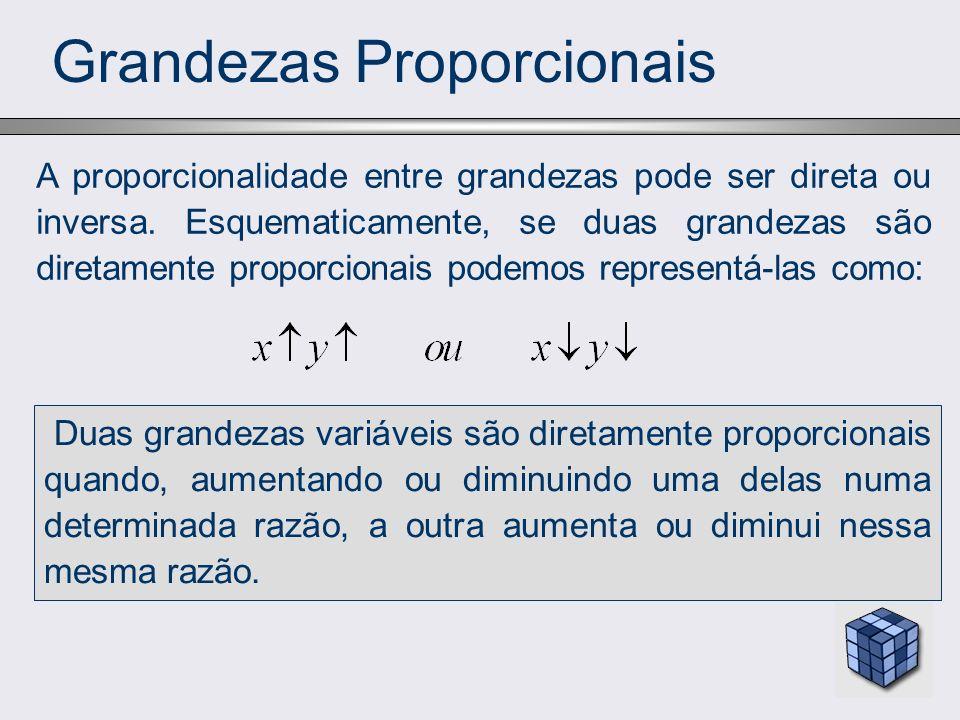 Grandezas Proporcionais A proporcionalidade entre grandezas pode ser direta ou inversa. Esquematicamente, se duas grandezas são diretamente proporcion