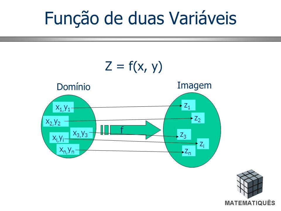 Função de duas Variáveis Z = f(x, y) f x 1, y 1 x 2, y 2 x 3, y 3 x i, y i x n, y n z1z1 z2z2 z3z3 zizi znzn Domínio Imagem