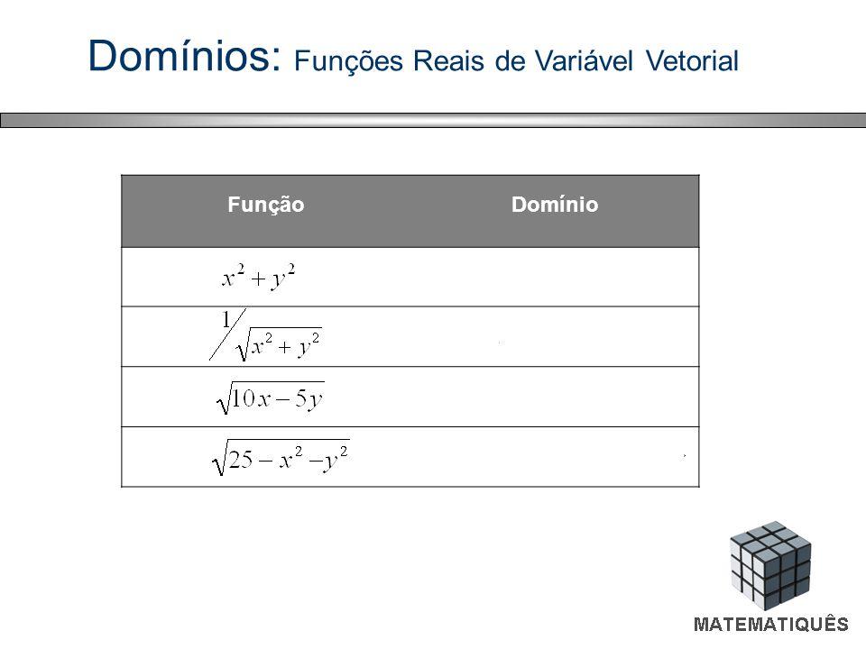Domínios: Funções Reais de Variável Vetorial FunçãoDomínio R 2 R 2 - {(0, 0)}