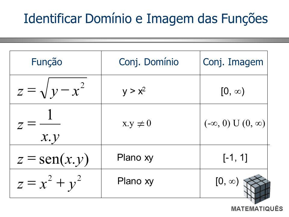Identificar Domínio e Imagem das Funções Função Conj. Domínio Conj. Imagem y > x 2 [0, ) Plano xy [-1, 1] Plano xy [0, ) 22 2 ).sen(. 1 yxz yxz yx z x