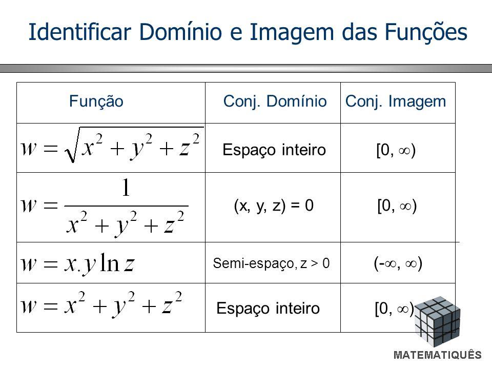 Identificar Domínio e Imagem das Funções Função Conj. Domínio Conj. Imagem Espaço inteiro [0, ) (x, y, z) = 0 [0, ) Semi-espaço, z > 0 (-, ) Espaço in