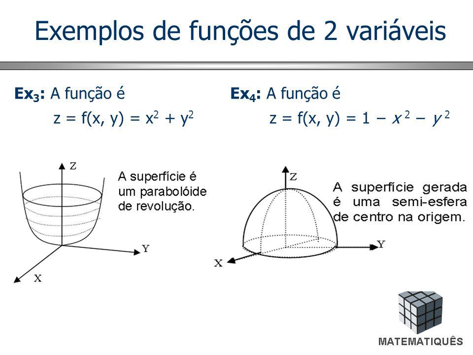 Exemplos de funções de 2 variáveis Ex 3 : A função é z = f(x, y) = x 2 + y 2 Ex 4 : A função é z = f(x, y) = 1 x 2 y 2