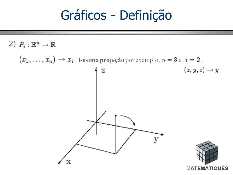 2) i-ésima projeção por exemplo, e, Gráficos - Definição