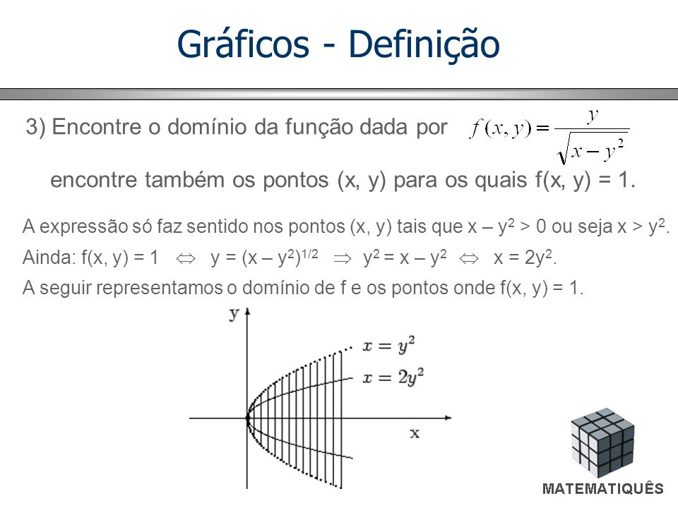 3) Encontre o domínio da função dada por encontre também os pontos (x, y) para os quais f(x, y) = 1. A expressão só faz sentido nos pontos (x, y) tais