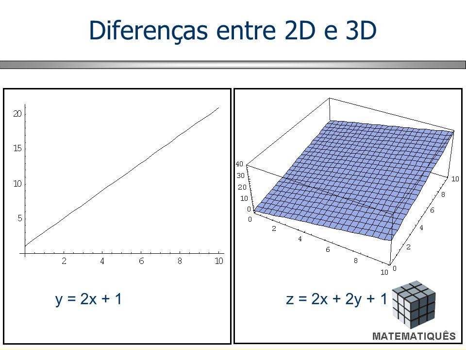 Diferenças entre 2D e 3D y = 2x + 1 z = 2x + 2y + 1