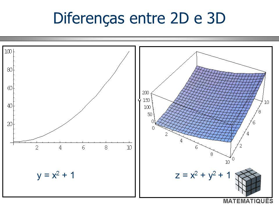 y = x 2 + 1 z = x 2 + y 2 + 1 Diferenças entre 2D e 3D