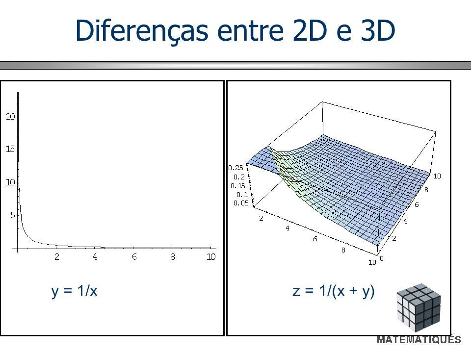 y = 1/x z = 1/(x + y)