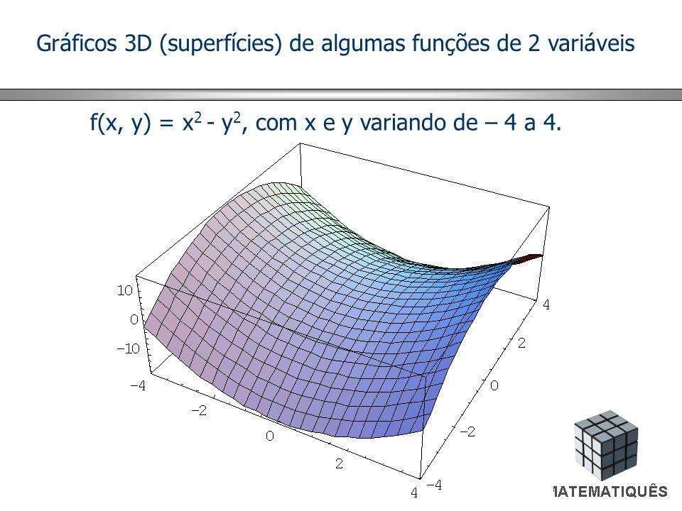 f(x, y) = x 2 - y 2, com x e y variando de – 4 a 4. Gráficos 3D (superfícies) de algumas funções de 2 variáveis
