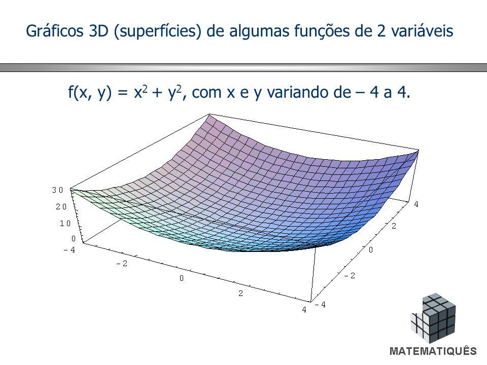 f(x, y) = x 2 + y 2, com x e y variando de – 4 a 4.