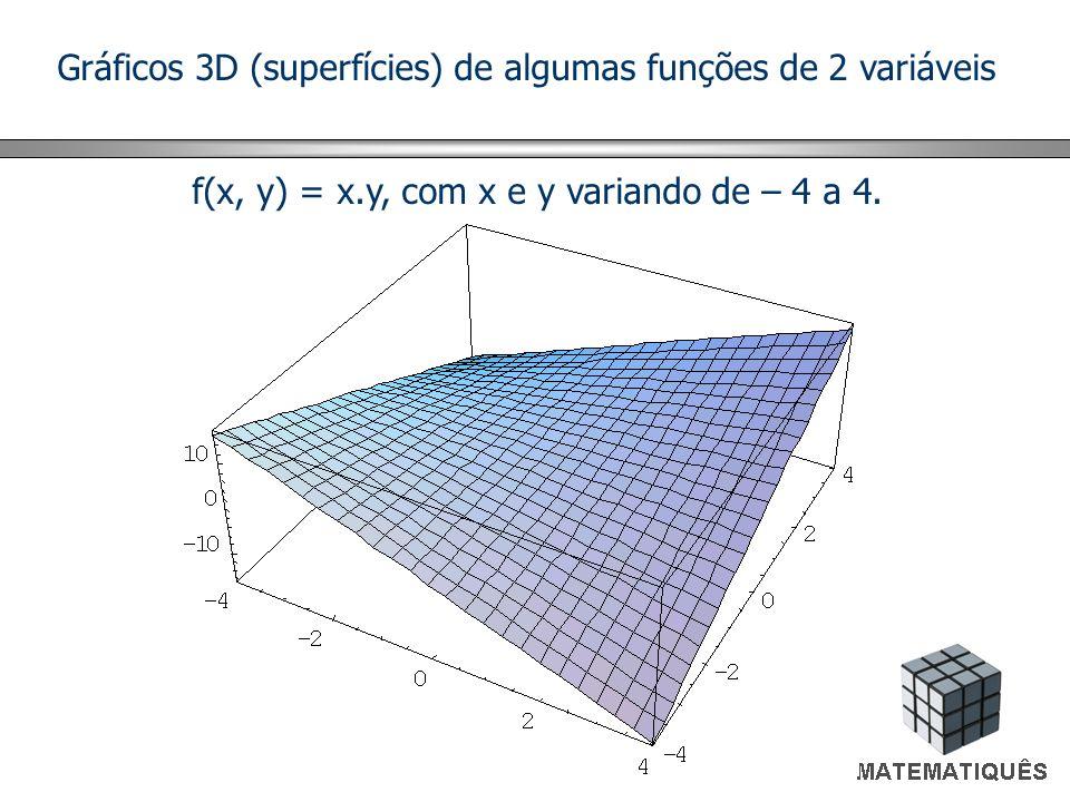 Gráficos 3D (superfícies) de algumas funções de 2 variáveis f(x, y) = x.y, com x e y variando de – 4 a 4.