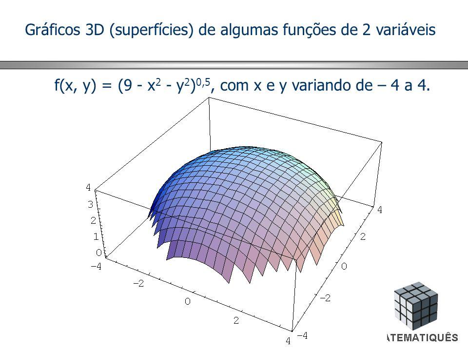 Gráficos 3D (superfícies) de algumas funções de 2 variáveis f(x, y) = (9 - x 2 - y 2 ) 0,5, com x e y variando de – 4 a 4.