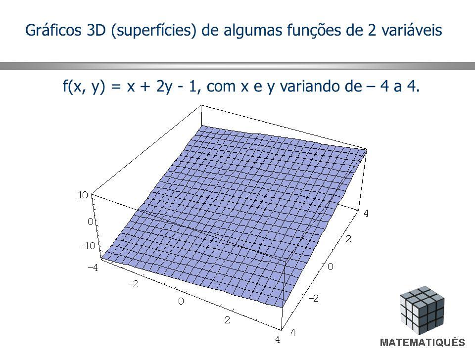 Gráficos 3D (superfícies) de algumas funções de 2 variáveis f(x, y) = x + 2y - 1, com x e y variando de – 4 a 4.