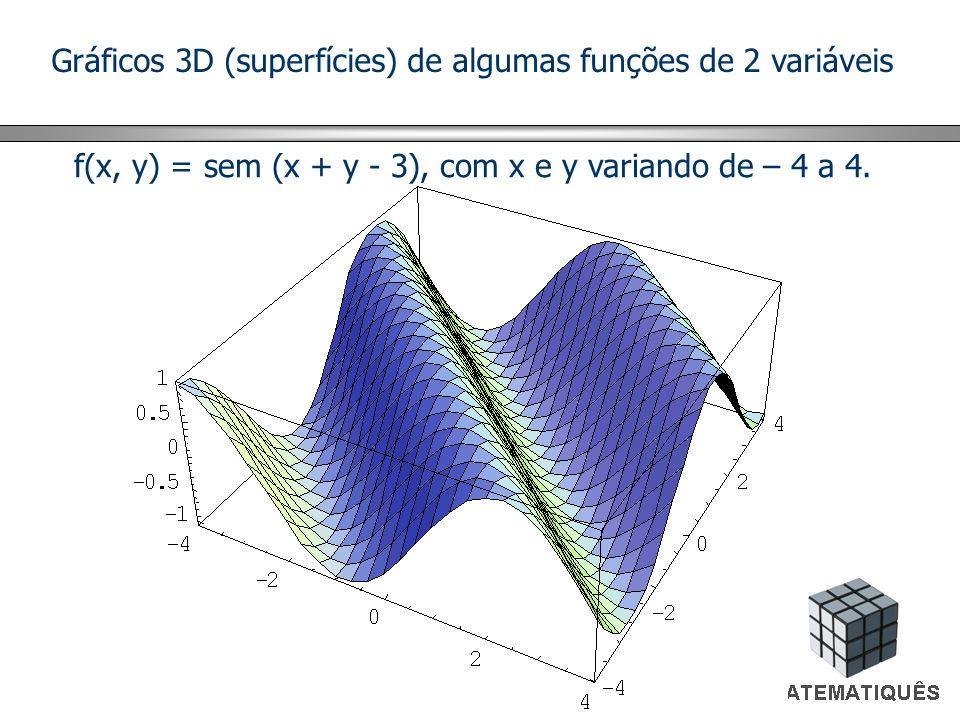 Gráficos 3D (superfícies) de algumas funções de 2 variáveis f(x, y) = sem (x + y - 3), com x e y variando de – 4 a 4.