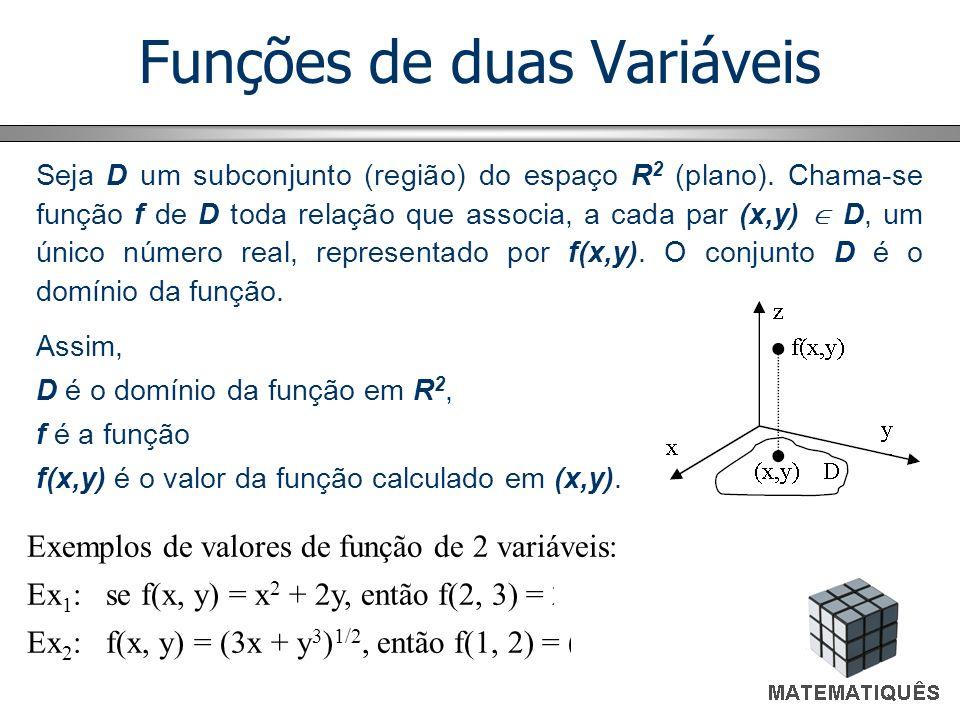 Funções de duas Variáveis Seja D um subconjunto (região) do espaço R 2 (plano). Chama-se função f de D toda relação que associa, a cada par (x,y) D, u