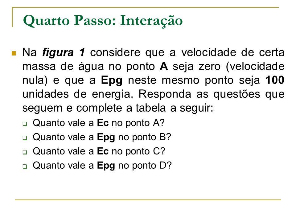 Na figura 1 considere que a velocidade de certa massa de água no ponto A seja zero (velocidade nula) e que a Epg neste mesmo ponto seja 100 unidades d