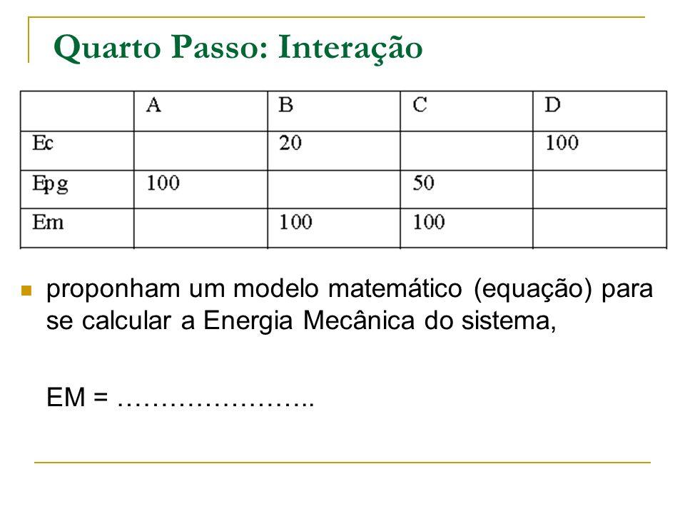 proponham um modelo matemático (equação) para se calcular a Energia Mecânica do sistema, EM = …………………..