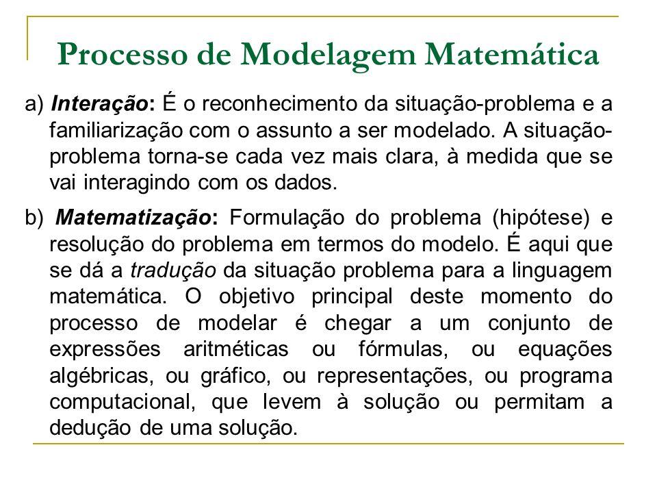 Processo de Modelagem Matemática a) Interação: É o reconhecimento da situação-problema e a familiarização com o assunto a ser modelado. A situação- pr