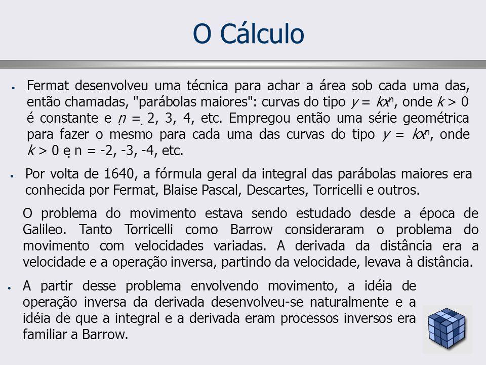 O Cálculo Fermat desenvolveu uma técnica para achar a área sob cada uma das, então chamadas,