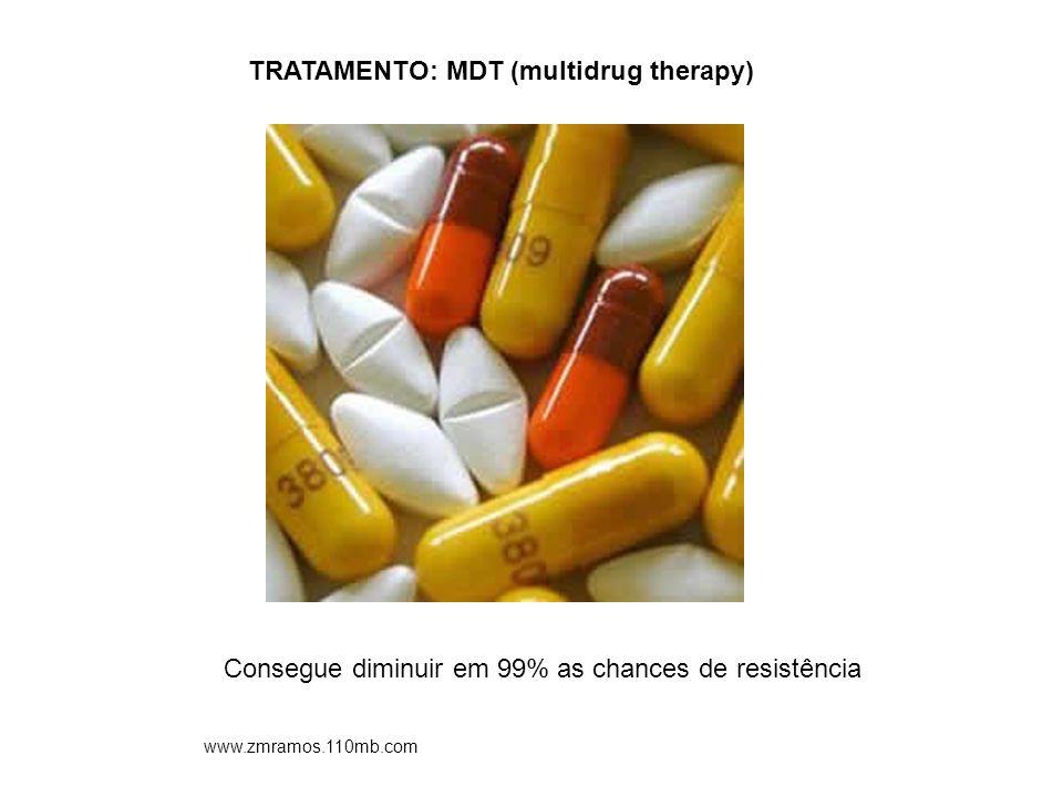 TRATAMENTO: MDT (multidrug therapy) Consegue diminuir em 99% as chances de resistência www.zmramos.110mb.com