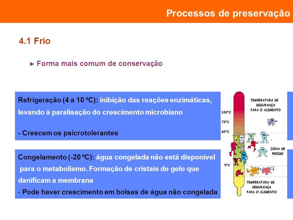 Forma mais comum de conservação Refrigeração (4 a 10 ºC): inibição das reações enzimáticas, levando à paralisação do crescimento microbiano - Crescem os psicrotolerantes Congelamento (-20 ºC): água congelada não está disponível para o metabolismo.