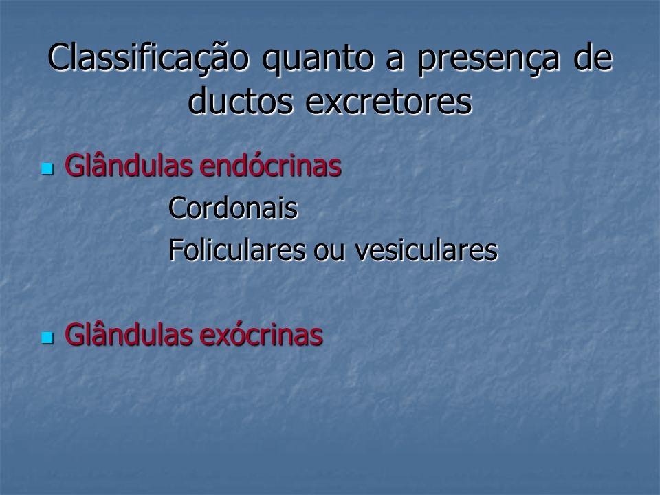 Classificação quanto a presença de ductos excretores Glândulas endócrinas Glândulas endócrinas Cordonais Cordonais Foliculares ou vesiculares Folicula